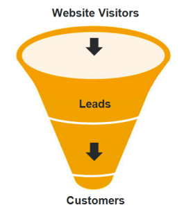 Online Marketing Suggestions: How to Convert Website Traffic Into Leads - Featured Image
