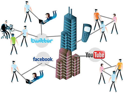 social_media_presence