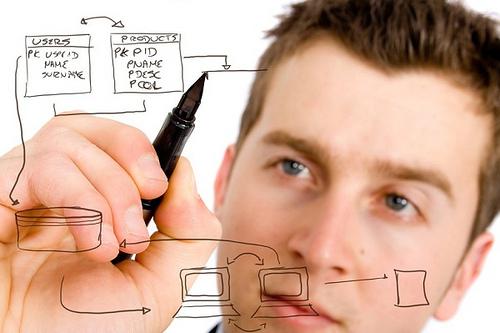social_media_marketing_plan
