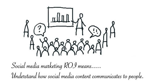 social-media-marketing-ROI