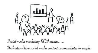 How Social Media Marketing Generate Revenue and ROI - Featured Image